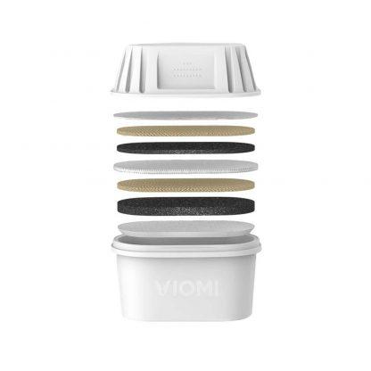 Фильтр воды Viomi Filter Kettle L1-2