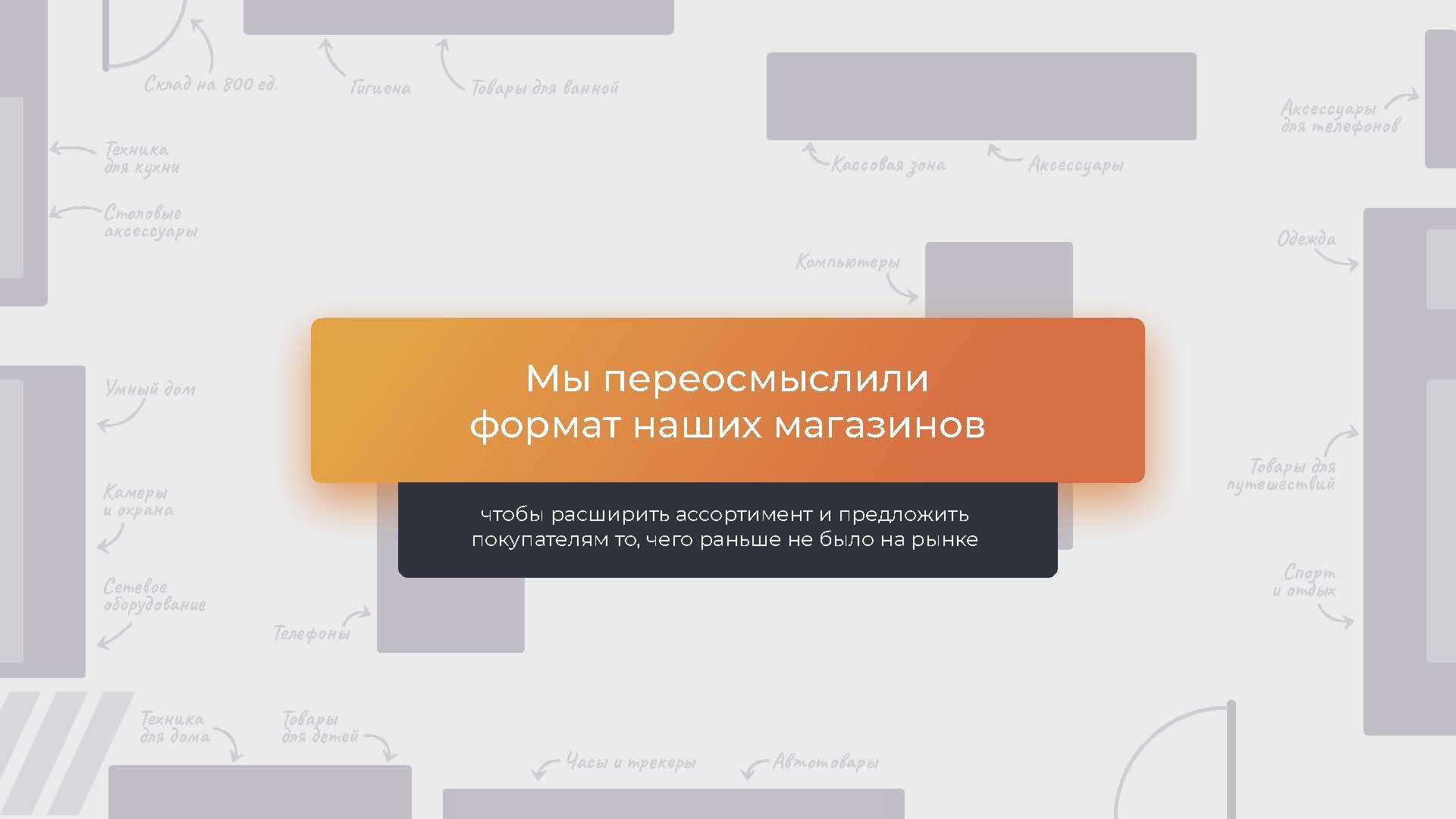Презентация Mi92 - Страница 3