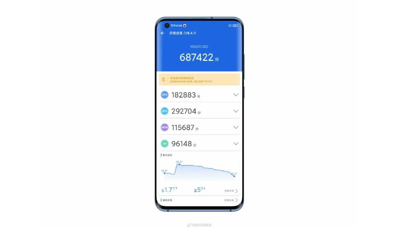 News Smartfon Xiaomi S Zaryadkoj Na 120 Vt Poluchil Dve Osnovnyh Sertifikaczii Kitaya 1