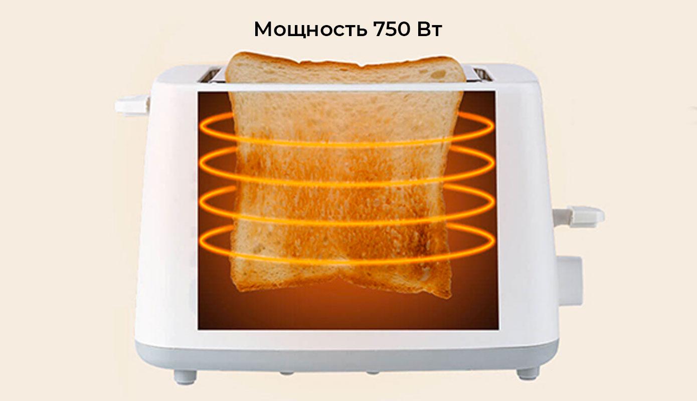 Opisanie Toster Gril Xiaomi Pinlo Mini Toaster Pl T075w1h White 2
