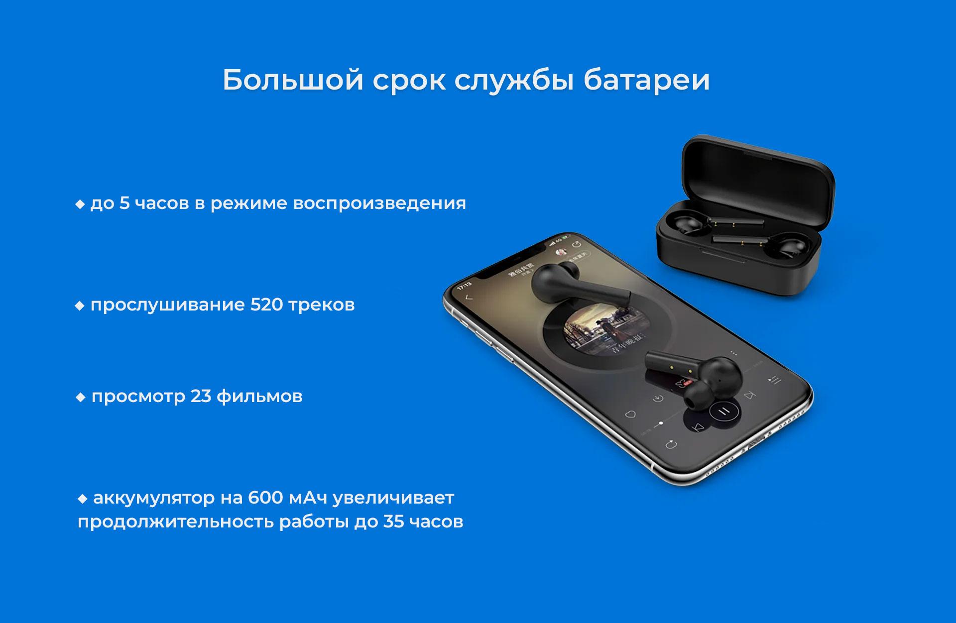 Opisanie Besprovodnye Naushniki Xiaomi Qcy T5s 03