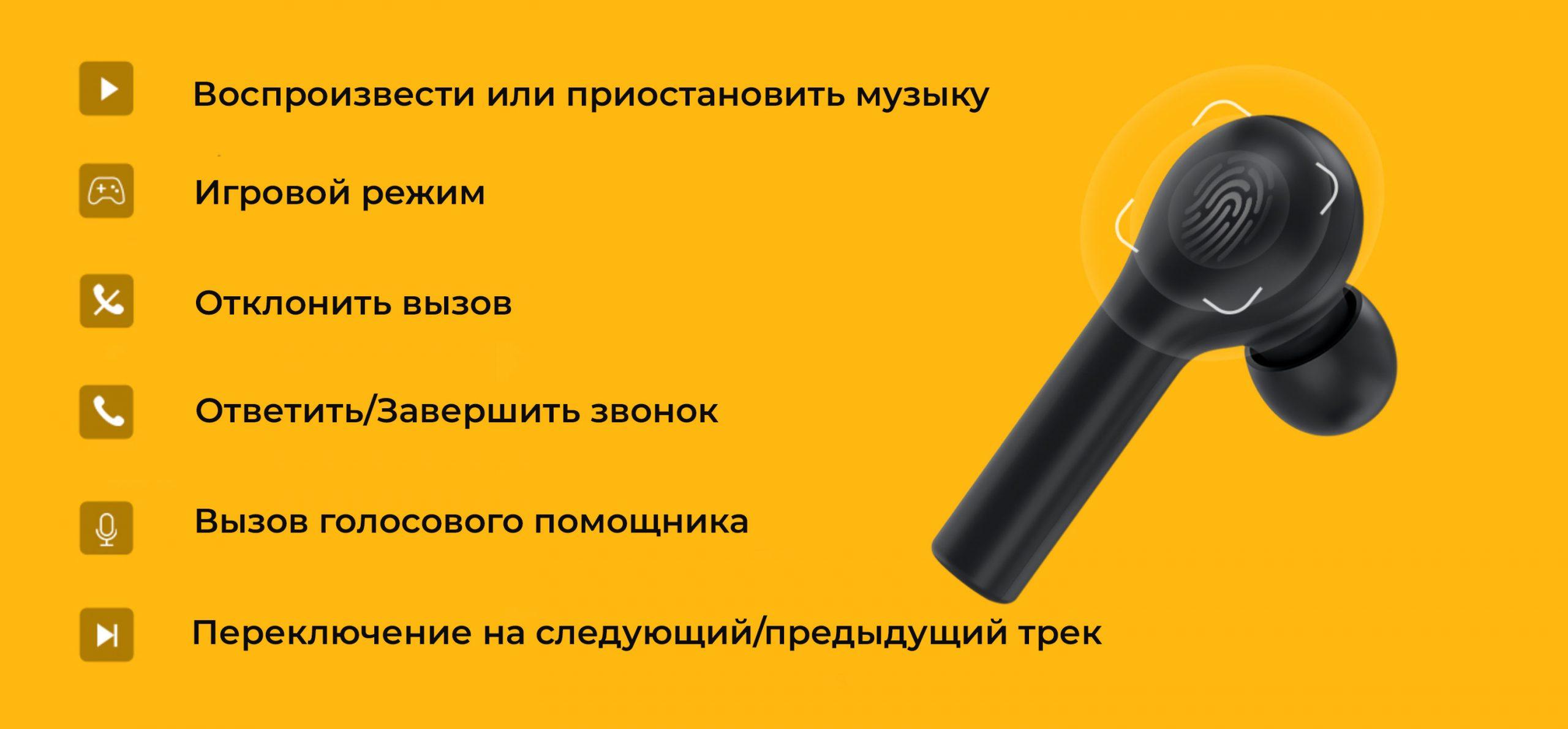 Opisanie Besprovodnye Naushniki Xiaomi Qcy T5s 2