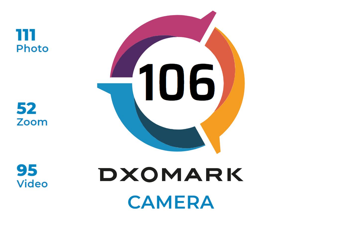 Dxomark Protestirovalo Kameru Redmi Note 10 Pro 2
