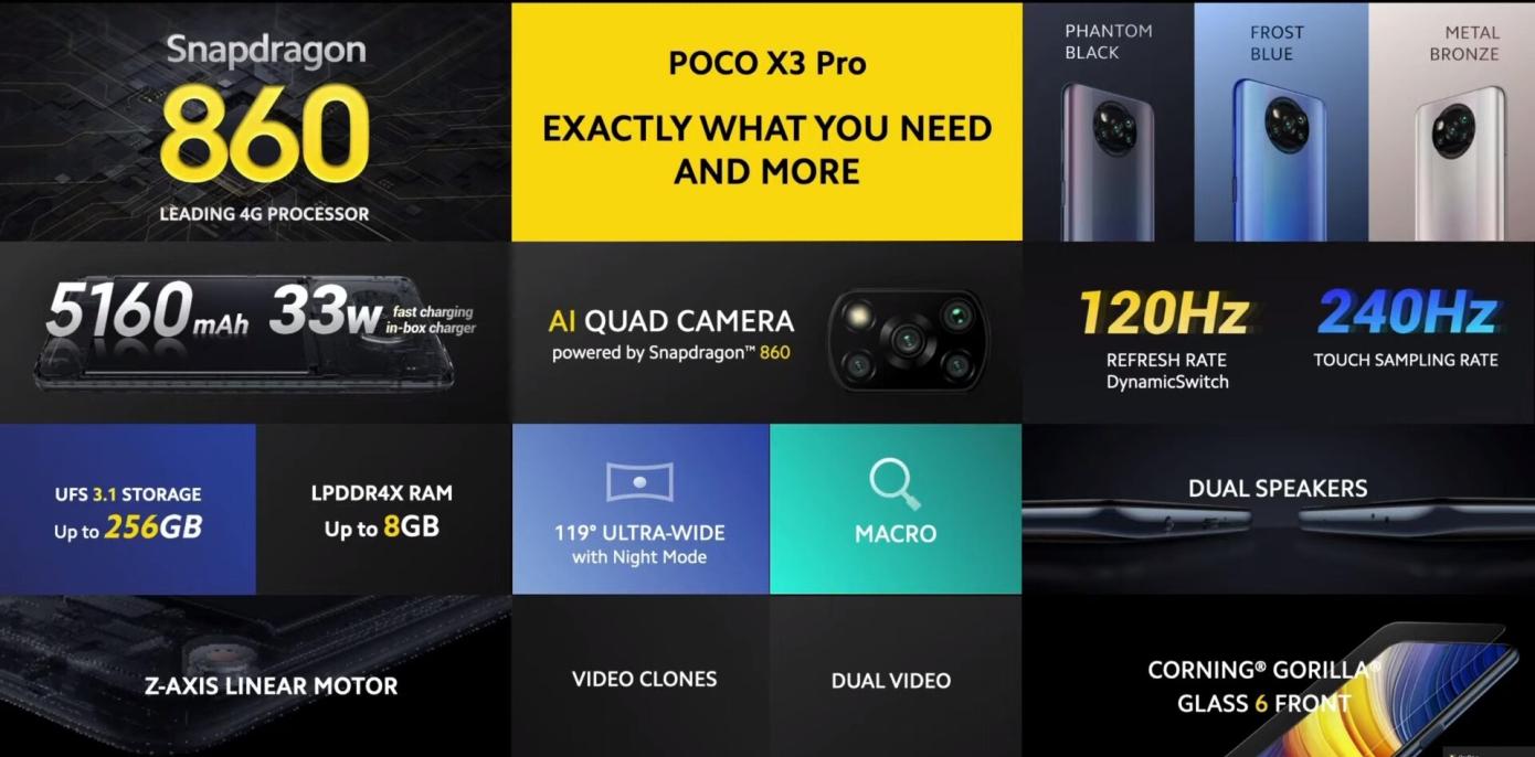Obzor Poco X3 Pro I Sravnenie S Mi 11 Lite I Redmi Note 10 Pro 13