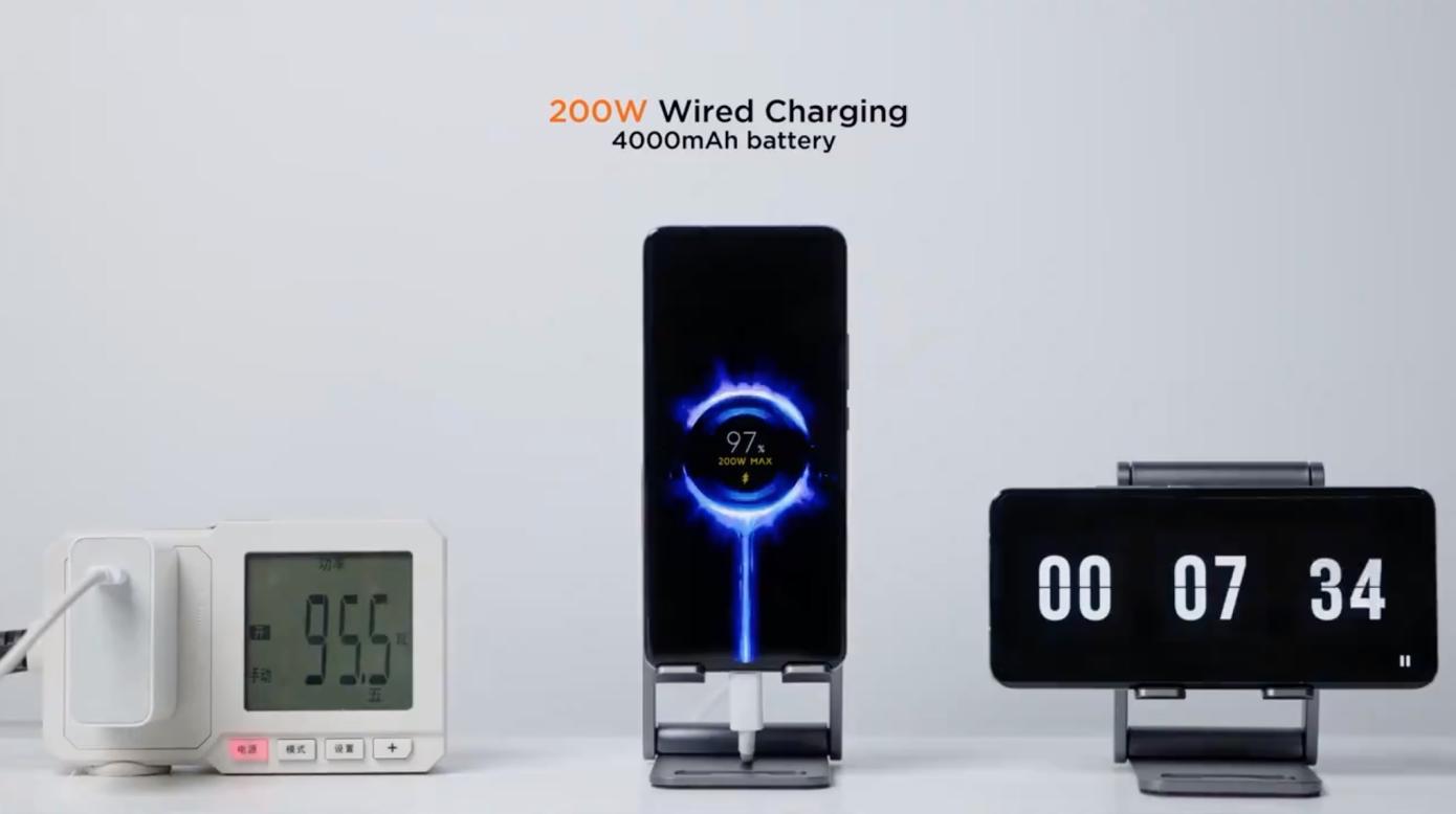 Dajdzhest Hypercharge Prognozirovanie Zemletryasenij Smartfonom I Start Proizvodstva Chipov Xiaomi 3