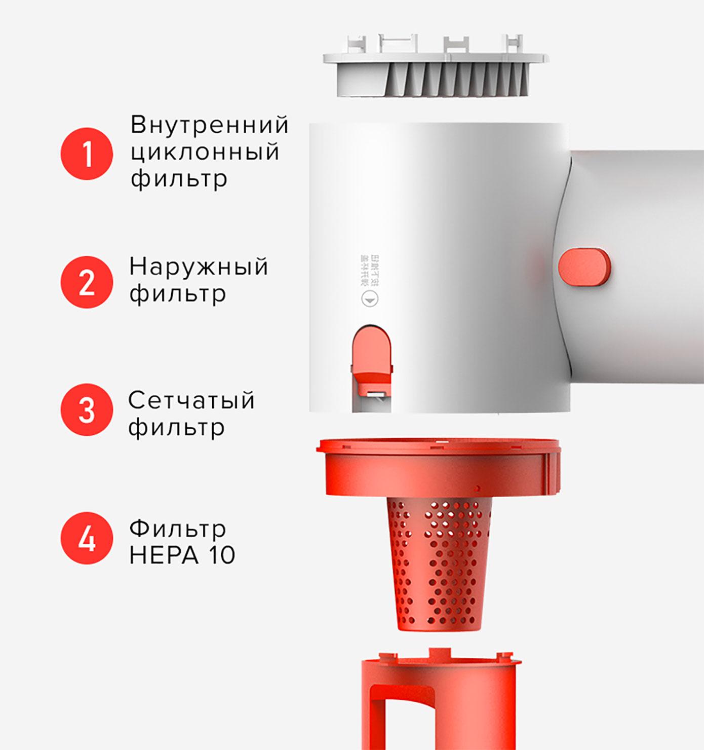 Opisanie Besprovodnoj Ruchnoj Pylesos Deerma Vc25 Wireless Vacuum Cleaner Dem Vc25 12