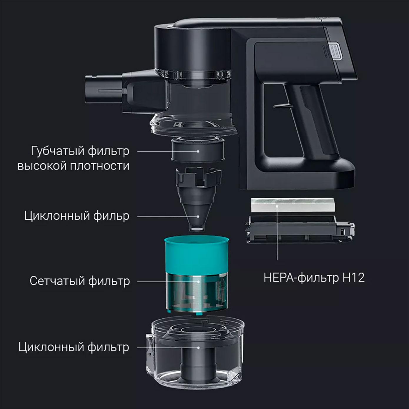 Opisanie Besprovodnoj Ruchnoj Pylesos Viomi A9 Hanheld Wireless Vacuum Cleaner Black 2