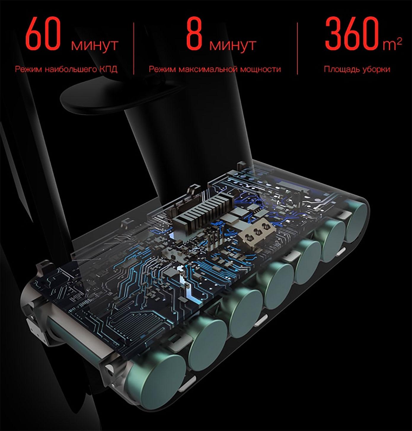 Opisanie Besprovodnoj Ruchnoj Pylesos Xiaomi Dreame V9p Wireless Vacuum Cleaner 01