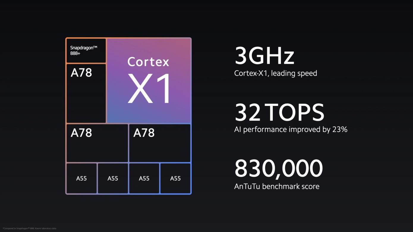 Itogi Prezentaczii Xiaomi 2