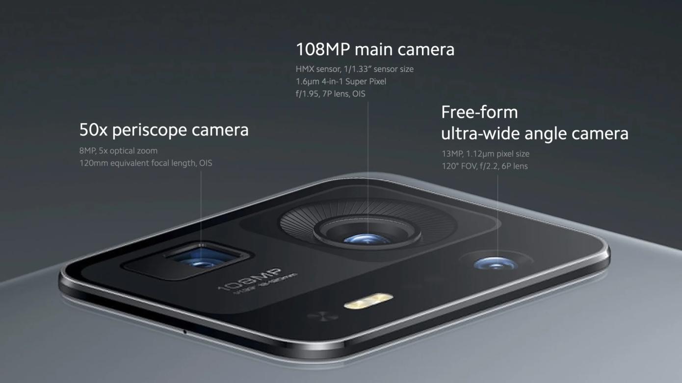 Itogi Prezentaczii Xiaomi 5