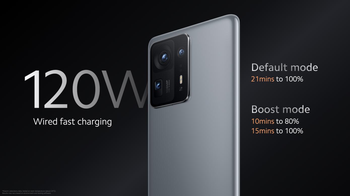 Itogi Prezentaczii Xiaomi 8